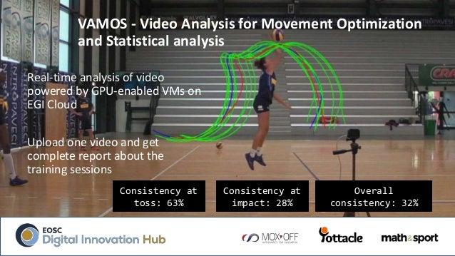 @EGI_eInfrawww.egi.eu 4 November 2019 30 MOXOFF VAMOS - Video Analysis for Movement Optimization and Statistical analysis ...