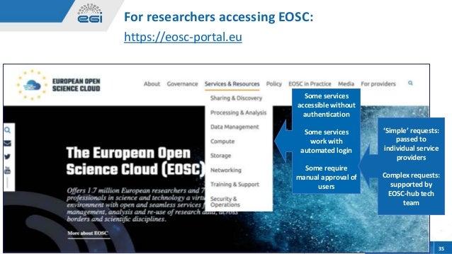 @EGI_eInfrawww.egi.eu 4 November 2019 3535 For researchers accessing EOSC: https://eosc-portal.eu Some services accessible...