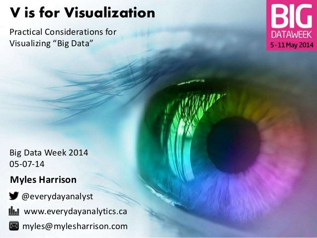 """V is for Visualization  Practical Considerations for  Visualizing """"Big Data""""  Big Data Week 2014  05-07-14  Myles Harrison..."""