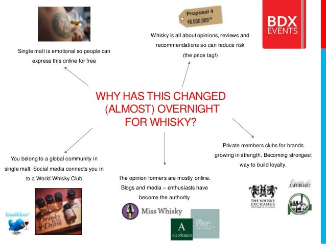 WHY HAS THIS CHANGED (ALMOST) OVERNIGHT FOR WHISKY? Single malt is emotional so people can express this online for free Yo...