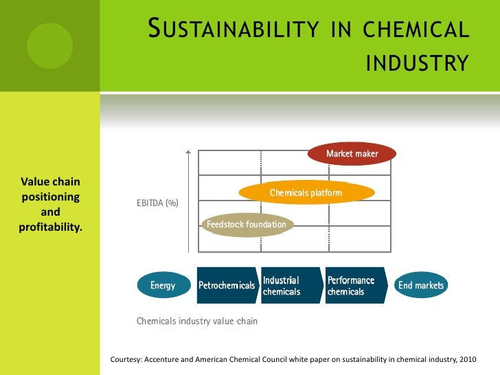 """sustainability in industry """"to create the tipping point, pioneering sustainable practices must be connected  with the mainstream"""" the clothing and textile industry will go."""
