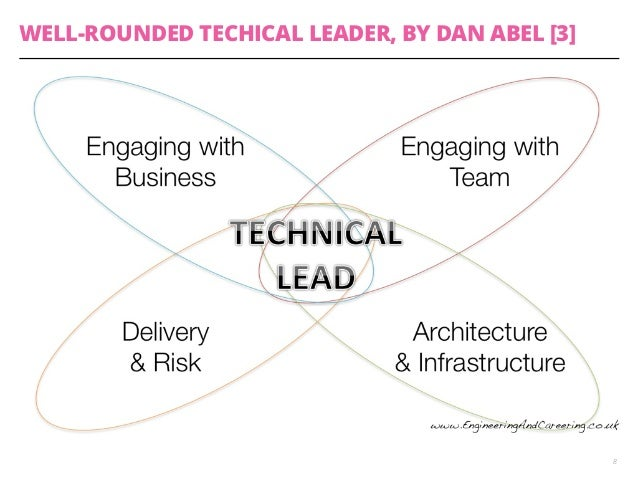 WELL-ROUNDED TECHICAL LEADER, BY DAN ABEL [3]  8