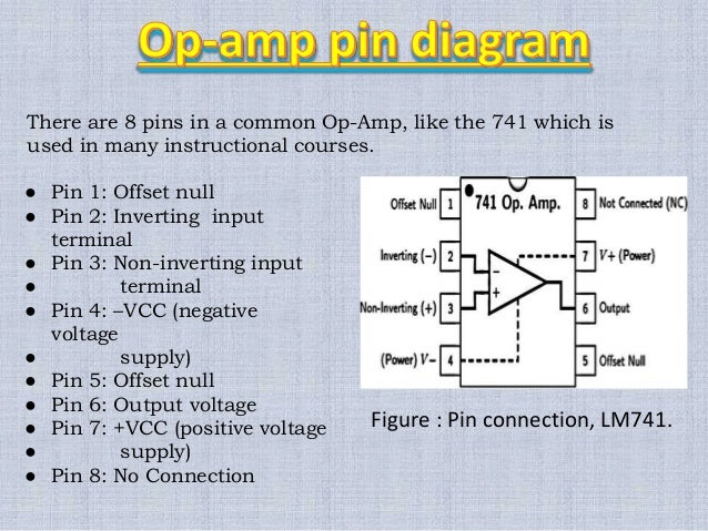 OP-AMP(OPERATIONAL AMPLIFIER)BE
