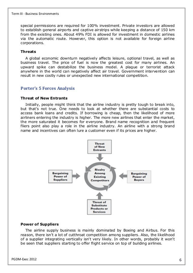 airline industry general environment Effects of external environment on airline industry these factors indirectly or directly shape the evolution and activities of the international airline industry.