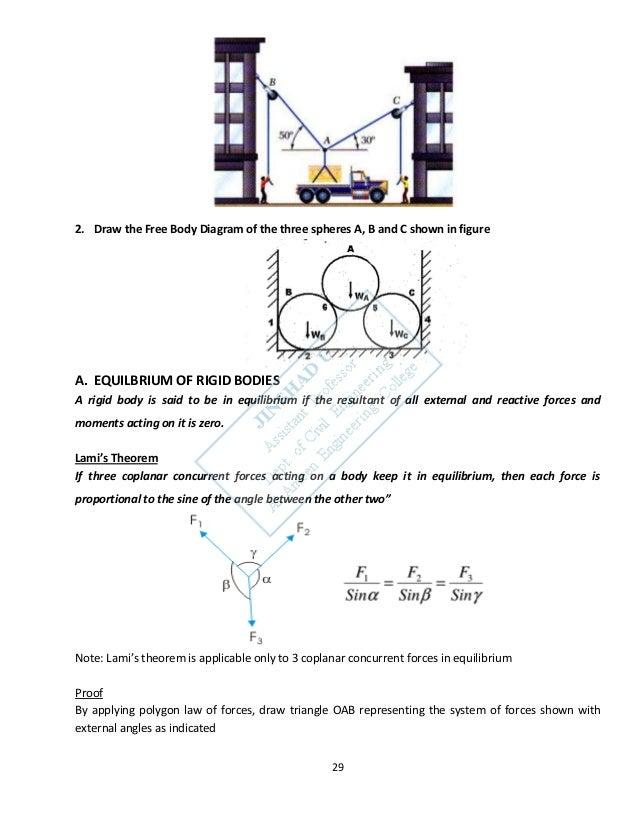 Ktu Be 100 Engineering Mechanics