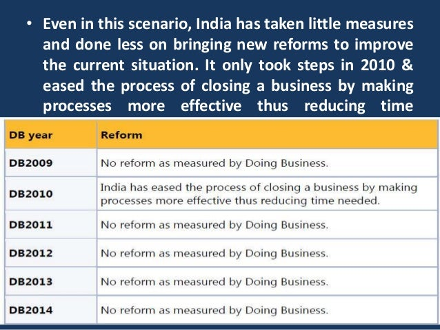 Decoding World Bank's Ease of Doing Business Report