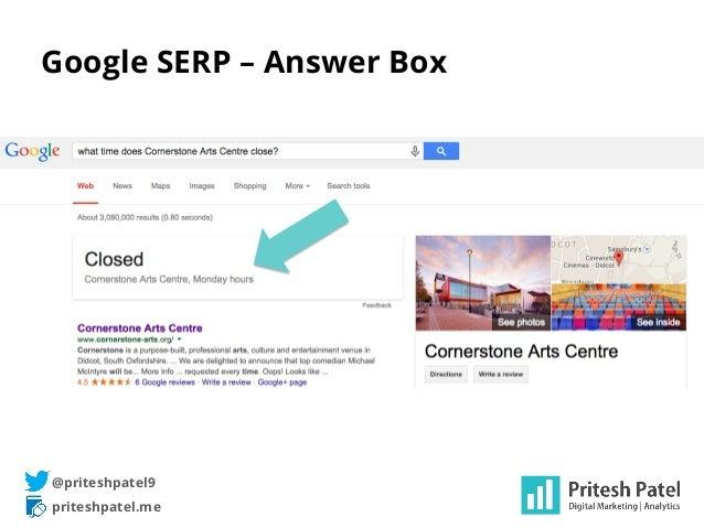 Google SERP – Answer Box @priteshpatel9 priteshpatel.me ...