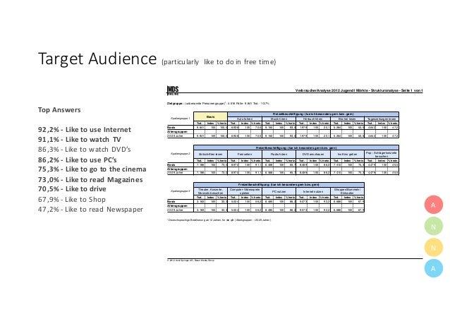 Series of presentations on brand rejuvenation of X-Box One