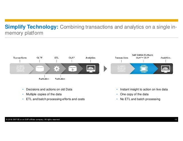 © 2016 SAP SE or an SAP affiliate company. All rights reserved. 12 Simplify Technology: Combining transactions and analyti...