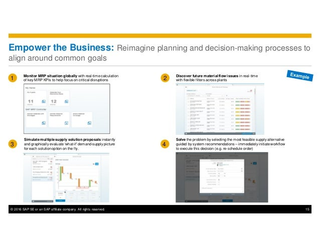 © 2016 SAP SE or an SAP affiliate company. All rights reserved. 15 Empower the Business: Reimagine planning and decision-m...