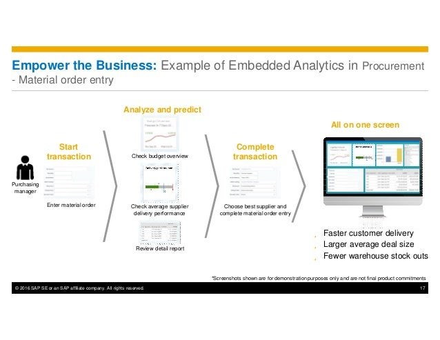 © 2016 SAP SE or an SAP affiliate company. All rights reserved. 17 Empower the Business: Example of Embedded Analytics in ...