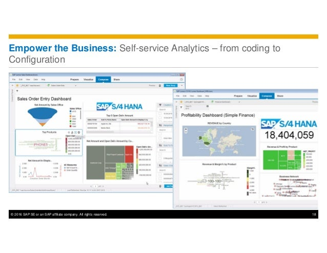 © 2016 SAP SE or an SAP affiliate company. All rights reserved. 18 Empower the Business: Self-service Analytics – from cod...
