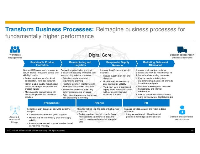 © 2016 SAP SE or an SAP affiliate company. All rights reserved. 19 Transform Business Processes: Reimagine business proces...