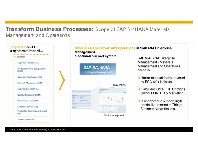 © 2016 SAP SE or an SAP affiliate company. All rights reserved. 23 Logistics in ERP – a system of record… Simulation Decis...