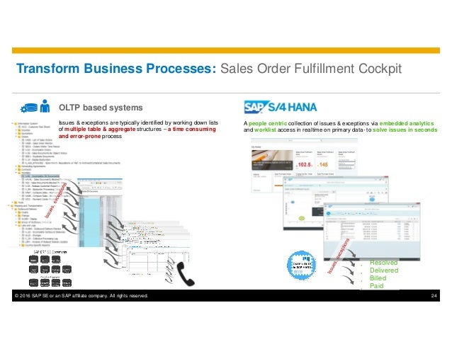 © 2016 SAP SE or an SAP affiliate company. All rights reserved. 24 Transform Business Processes: Sales Order Fulfillment C...