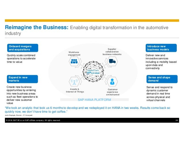 © 2016 SAP SE or an SAP affiliate company. All rights reserved. 28 Reimagine the Business: Enabling digital transformation...