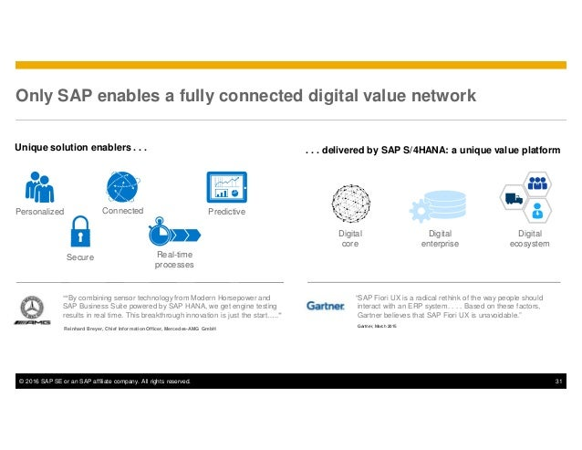 © 2016 SAP SE or an SAP affiliate company. All rights reserved. 31 Only SAP enables a fully connected digital value networ...