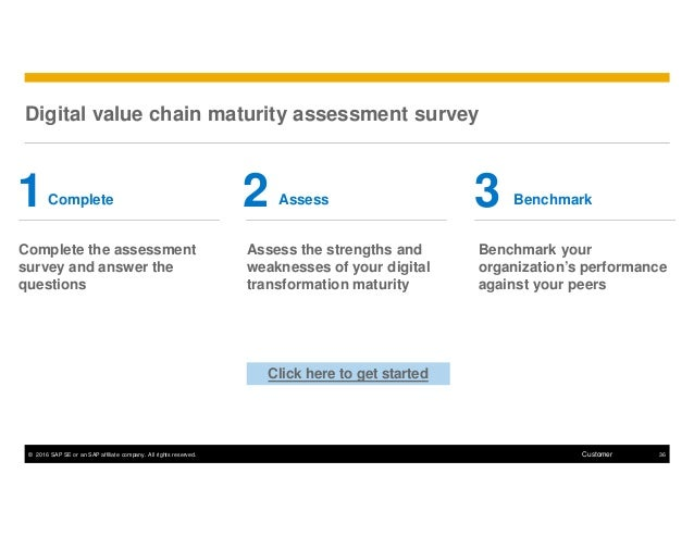 © 2016 SAP SE or an SAP affiliate company. All rights reserved. 36Customer Digital value chain maturity assessment survey ...