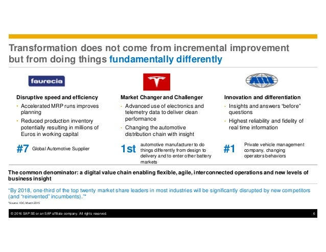© 2016 SAP SE or an SAP affiliate company. All rights reserved. 6 Transformation does not come from incremental improvemen...