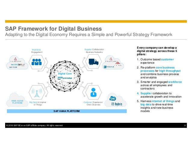 © 2016 SAP SE or an SAP affiliate company. All rights reserved. 8 SAP Framework for Digital Business Adapting to the Digit...