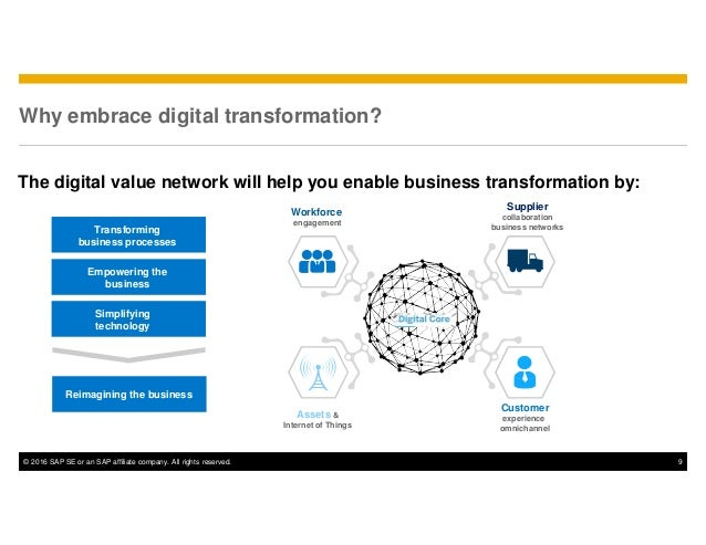 © 2016 SAP SE or an SAP affiliate company. All rights reserved. 9 Why embrace digital transformation? Reimagining the busi...