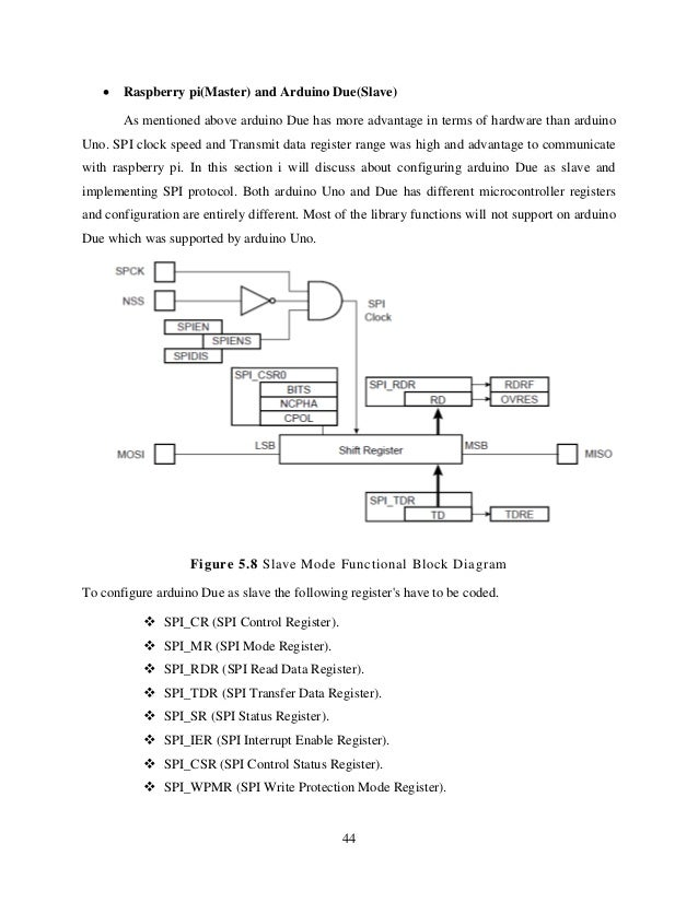 Rpi masters thesis