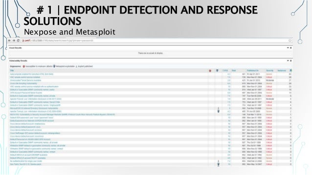 Top 10 Endpoint Detection and Response (EDR) Solutions