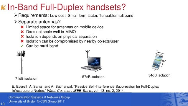Full Duplex by means of Electrical Balance Isolation