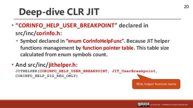 """20 Deep-dive CLR JIT • """"CORINFO_HELP_USER_BREAKPOINT"""" declared in src/inc/corinfo.h: • Symbol declared in """"enum CorInfoHel..."""