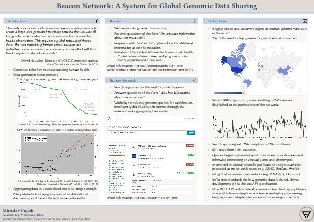 "Beacon Network: A System for Global Genomic Data Sharing Motivation ""The only way to deal with variants of unknown signifi..."