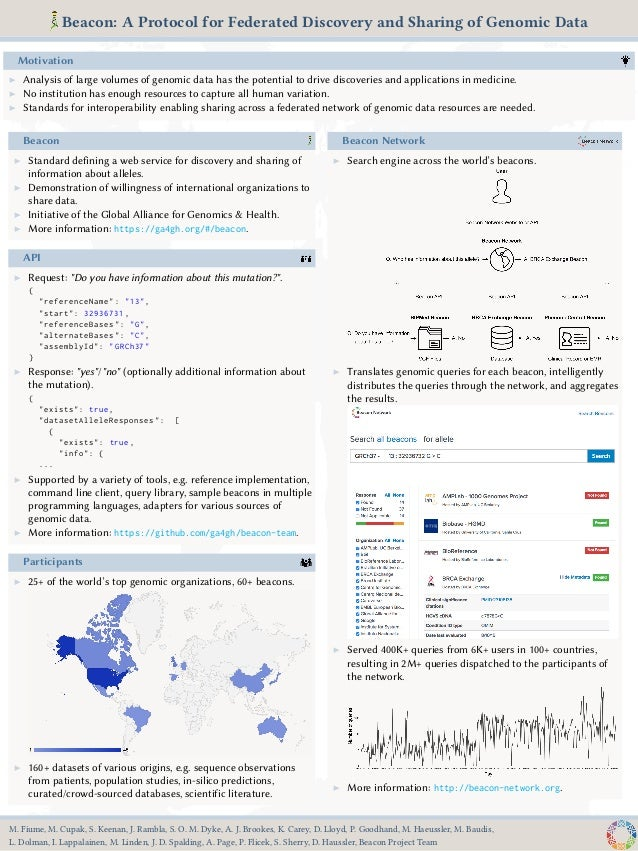 Beacon: A Protocol for Federated Discovery and Sharing of Genomic Data Motivation Analysis of large volumes of genomic dat...