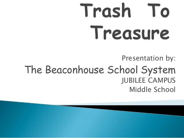 Presentation by: The Beaconhouse School System JUBILEE CAMPUS Middle School