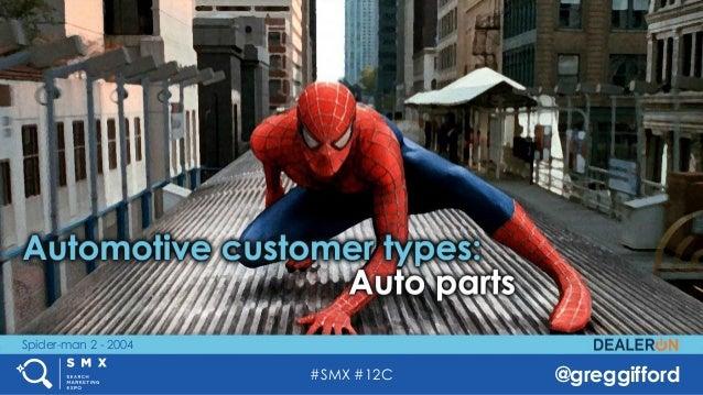 #SMX #12C @greggifford Spider-man 2 - 2004