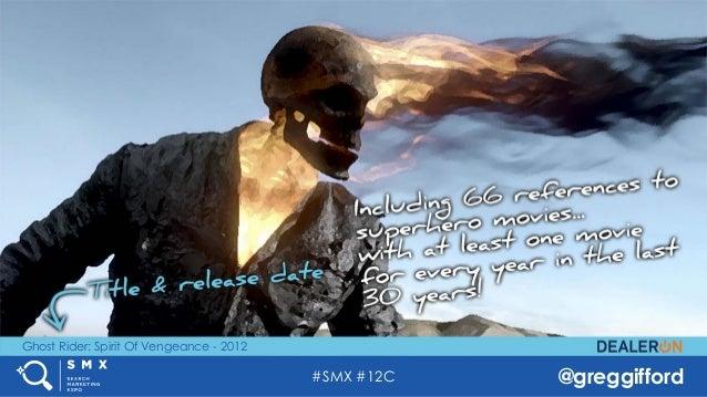 #SMX #12C @greggifford Ghost Rider: Spirit Of Vengeance - 2012