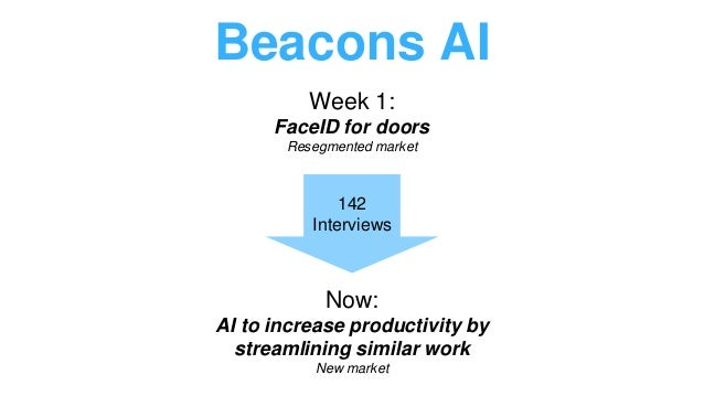 Beacons AI Week 1: FaceID for doors Resegmented market Now: AI to increase productivity by streamlining similar work New m...