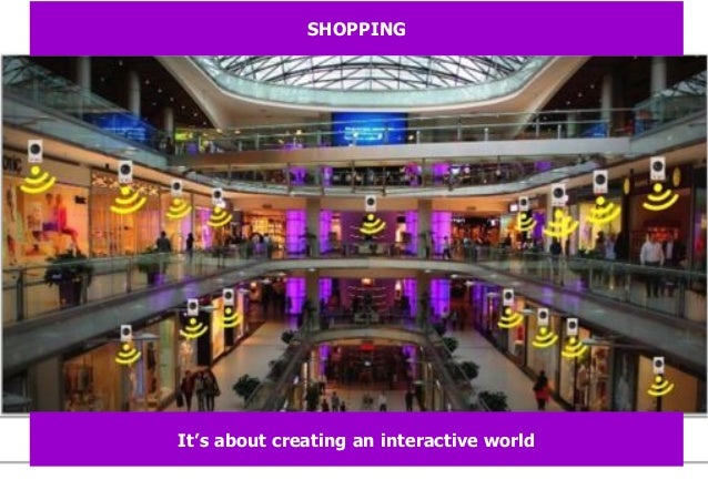 It's about creating an interactive world SHOPPING