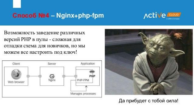 Способ №4 – Nginx+php-fpm Возможность заведение различных версий PHP в пулы - сложная для отладки схема для новичков, но м...