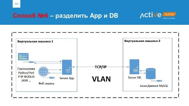 Способ №6 – разделить App и DB 16/x