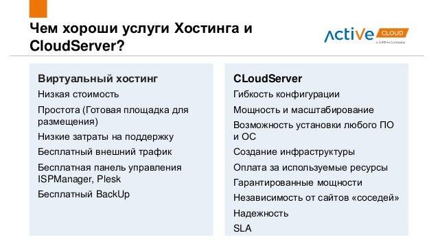 Чем хороши услуги Хостинга и CloudServer? Виртуальный хостинг Низкая стоимость Простота (Готовая площадка для размещения) ...