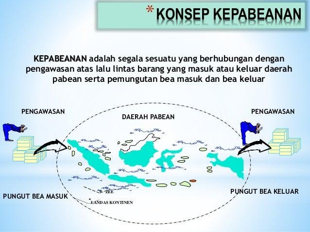 Uu Lalu Lintas Di Indonesia