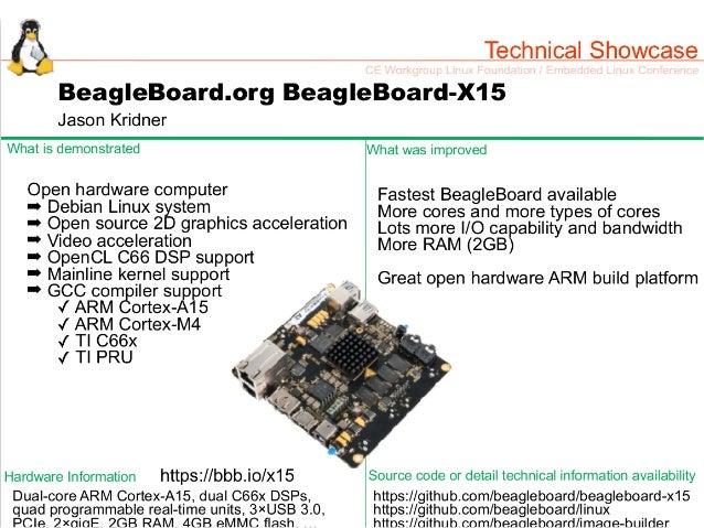 Google Summer of Code and BeagleBoard org