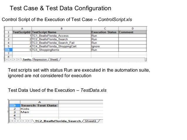 Test Case & Test Data Configuration Control Script of the Execution of Test Case – ControlScript.xls Test Data Used of the...