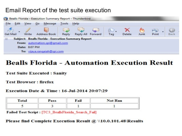 Email Report of the test suite execution