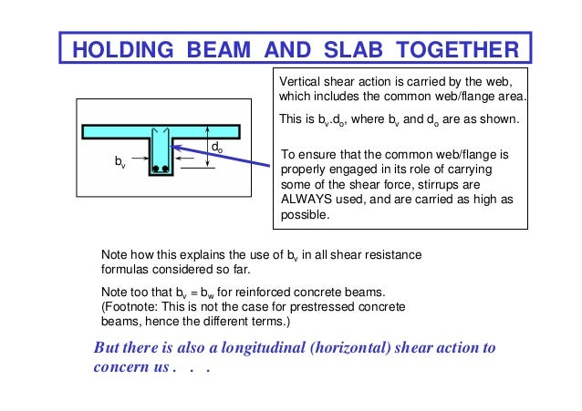 HOLDING BEAM AND SLAB TOGETHER                                   Vertical shear action is carried by the web,             ...