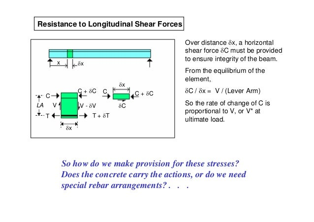 Resistance to Longitudinal Shear Forces                                                   Over distance δx, a horizontal  ...