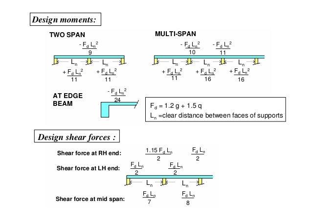 Design moments:    TWO SPAN                                      MULTI-SPAN                - Fd Ln2                       ...