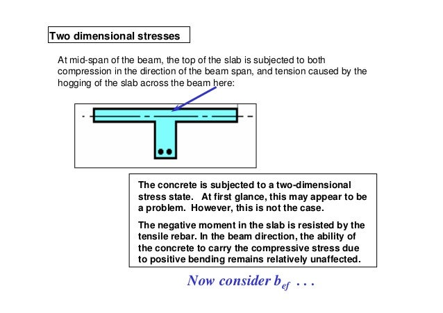 Two dimensional stresses At mid-span of the beam, the top of the slab is subjected to both compression in the direction of...