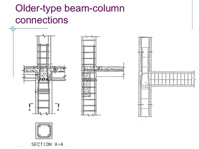 Beam column connections