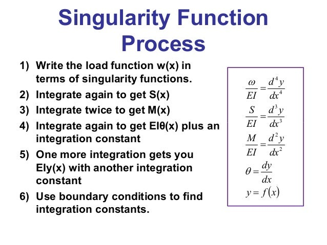 singularity functions The singularity functions are a special set of netscript functions that are unlocked in bitnode-4 these functions allow you to control many additional aspects of the game through scripts, such as working for factions/companies, purchasing/installing augmentations, and creating programs if you.