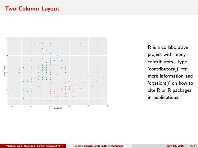 Create Beamer Slide with R Markdown